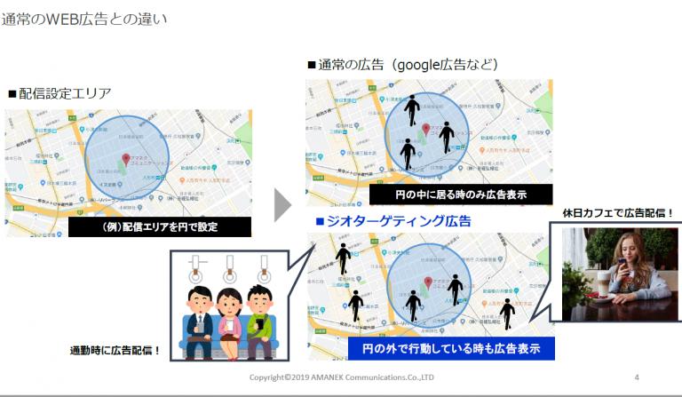ジオターゲティング広告の導入をご検討中のお客様向け ジオターゲティング広告媒体資料の画像