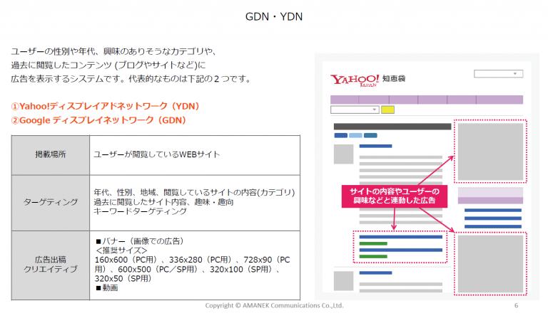 運用型広告 主要8媒体セグメント表の画像